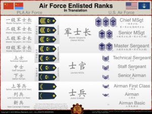 MMBrief-PLA Enlisted Ranks.005